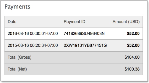 A Form Entry with Associated Payments