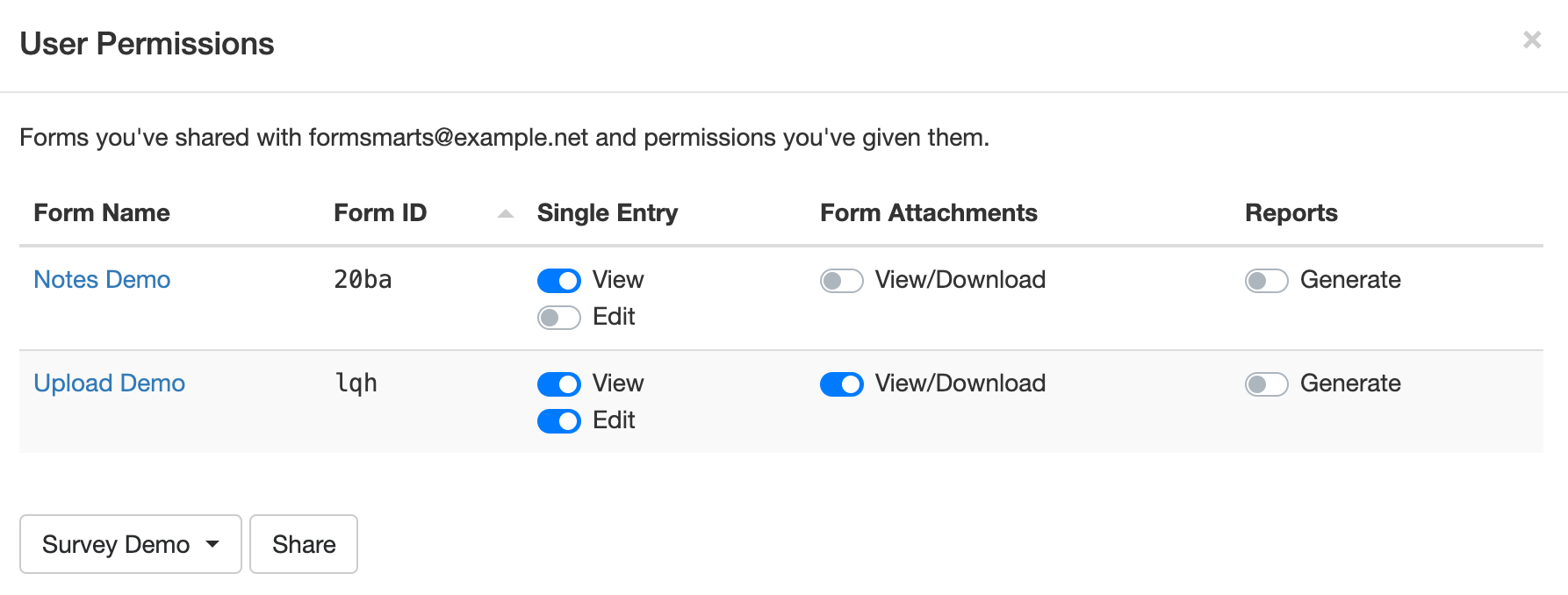 Share Forms with a User and Set Permissions